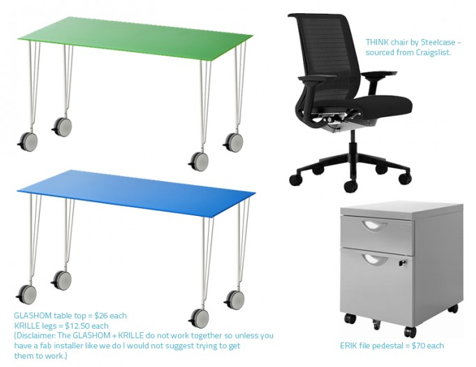 I wasn't planning on getting glass table tops for our workstations and display tables, but when I saw they came in our brands colors I couldn't resist!