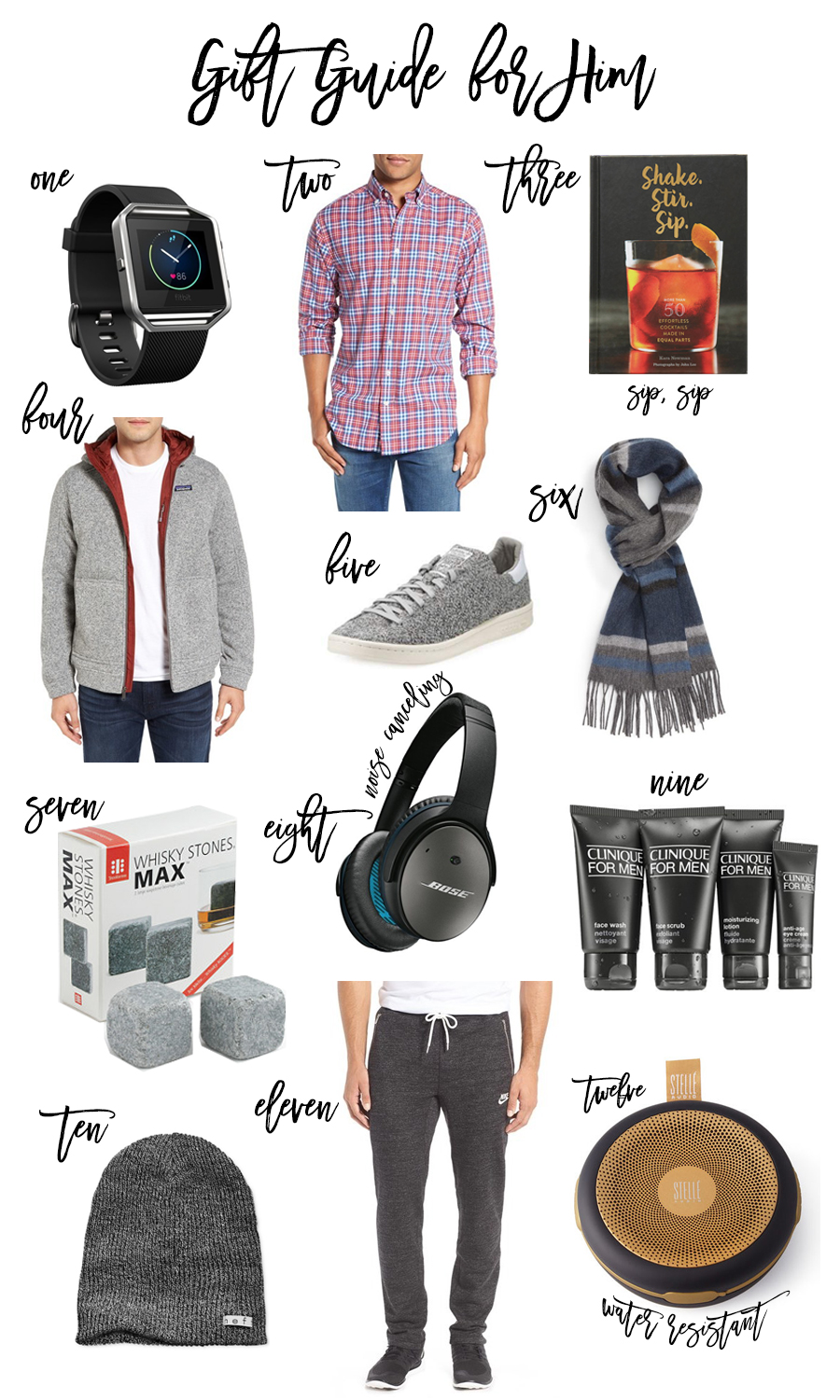 gift-guide-for-him-gift-ideas-for-the-guys-holiday-gift-guide-have-need-want